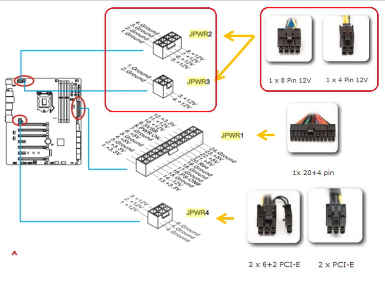 branchement 24 pins est ce normal alimentation pc. Black Bedroom Furniture Sets. Home Design Ideas