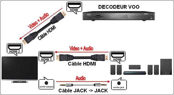 installer home cin ma sony dav dz230 sur une samsung eu48h6400 r solu forum vid o tv. Black Bedroom Furniture Sets. Home Design Ideas