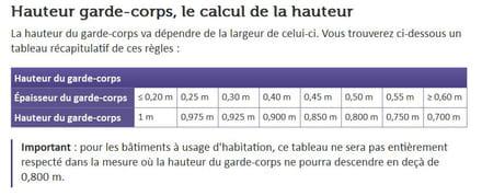 Garde Corps Pour Terrasse A Plus De 2 50 M Du Sol
