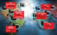 Les e-commerçants ciblés par les attaques des cybercriminels