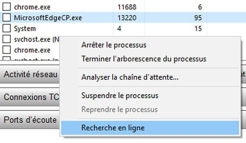 Identifier Les Logiciels Qui Utilisent Le Reseau Sous Windows 10