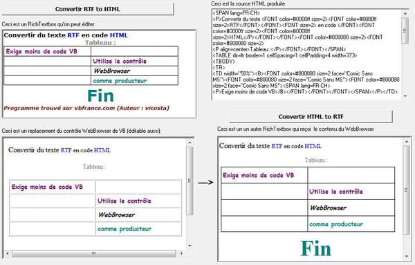 comment convertir pdf en rtf