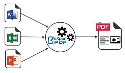 nuance pdf create 7 download