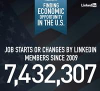 LinkedIn : les petites entreprises gagnent en visibilité sur le réseau