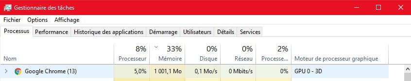 Probleme de memoire chrome