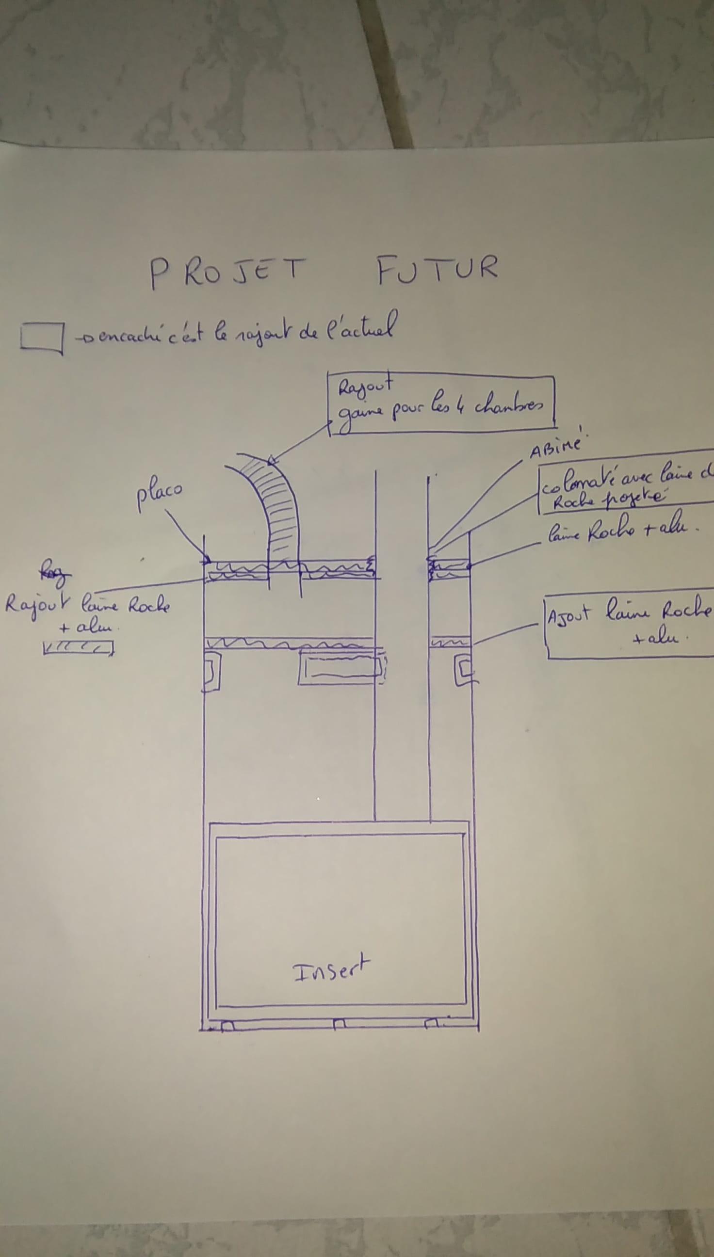 r parer hotte insert chauffage et climatisation. Black Bedroom Furniture Sets. Home Design Ideas