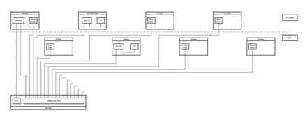 choix switch ethernet pour livebox   decodeur tv
