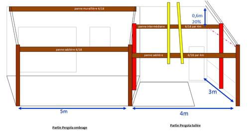 avanc e de toit pour couvrir terrasse. Black Bedroom Furniture Sets. Home Design Ideas