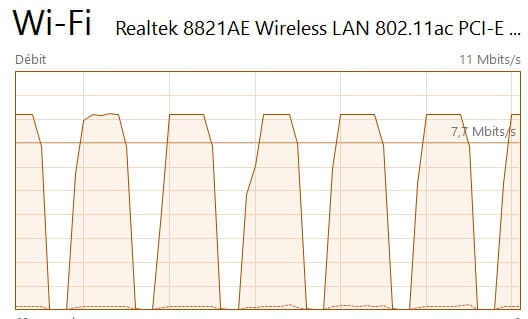 realtek 8821ae wireless lan 802.11ac