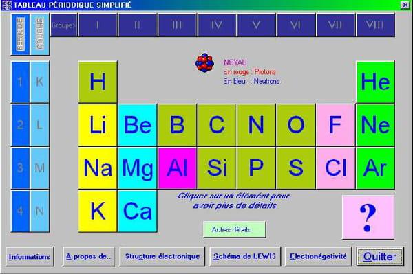 Visual Basic Vb Net Tableau Periodique Simplifie Codes Sources
