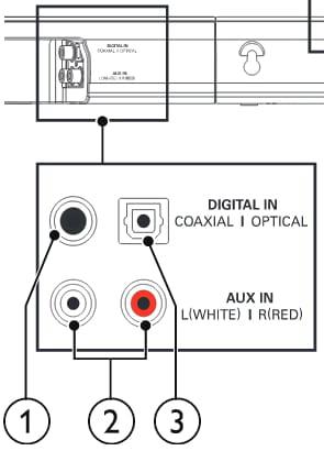 connection barre de son philips sur tv philips forum audio. Black Bedroom Furniture Sets. Home Design Ideas