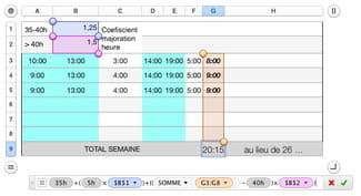 Calcul Des Heures Supplémentaires Et Mise En Formule Résolu