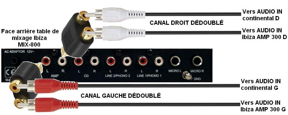 Probl me branchements 2amplis sur un pc audio - Branchement enceinte amplifiee table mixage ...