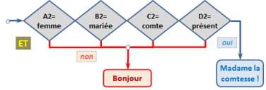 Excel Fonctions Si Et Ou Non
