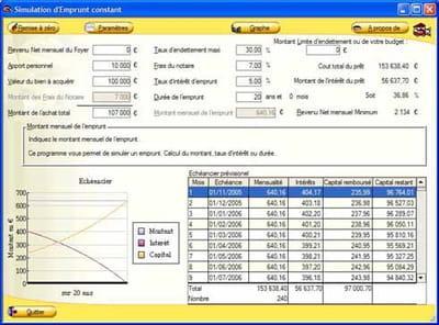 Telecharger Simulateur D Emprunt A Taux Constant Gratuit Comment Ca Marche